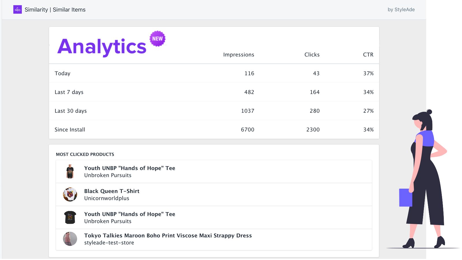 Check out this insightful dashboard of Similarity, an upselling Shopify app